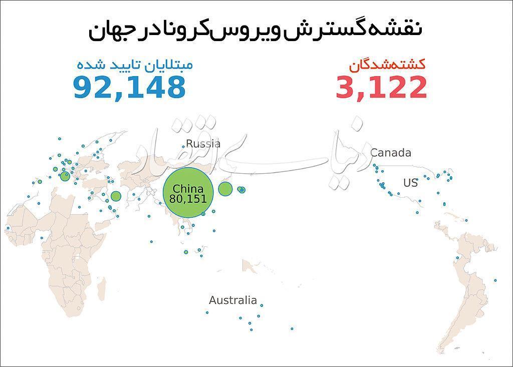 کرونا چه برسر اقتصاد دنیا می آورد؛ اولین حدس ها درباره خسارت های زلزله ویروس چینی بر اقتصاددنیا