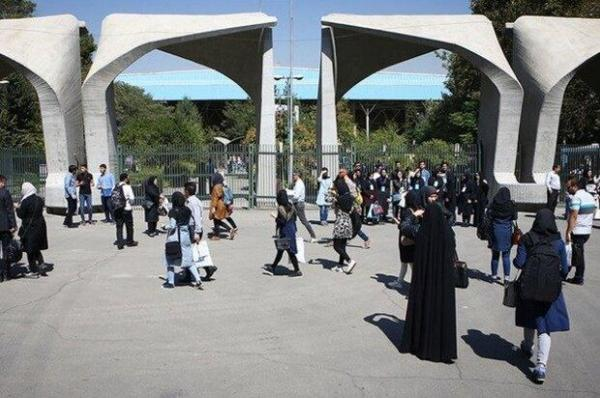 فراخوان همایش علمی و جشنواره موزه های دانشگاهی اعلام شد ، مهلت ارسال آثار تا 25 اسفند ماه